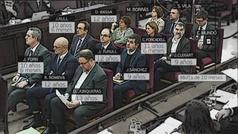 """Las condenas a los líderes del """"procés"""" suman 99 años de cárcel"""