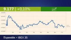 Las claves de la Bolsa y la agenda del viernes (08-11-18)