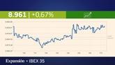 VIDEOANÁLISIS | Las claves de la Bolsa y la agenda de la semana que...