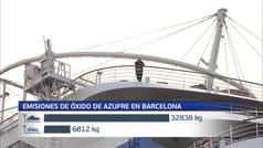 El puerto de Barcelona es el más contaminado de Europa