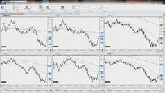 Videoanálisis técnico: IBEX: Ganas de más