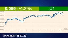 Las claves de la Bolsa y la agenda de la semana que viene (18-01-19)