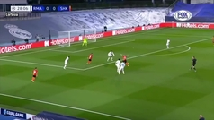 Real Madrid 2-3 Shakhtar